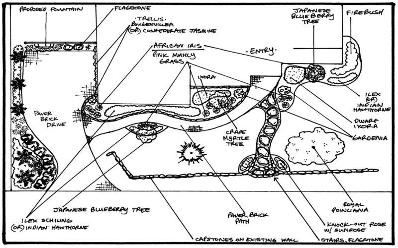 space-coast-landscape-design2